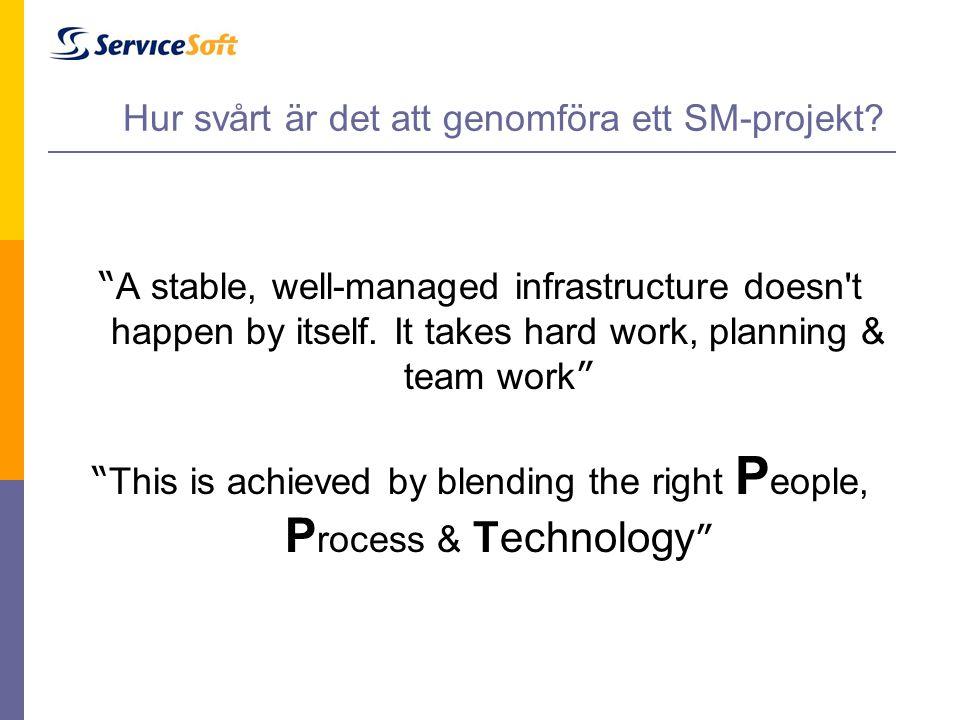 Hur svårt är det att genomföra ett SM-projekt