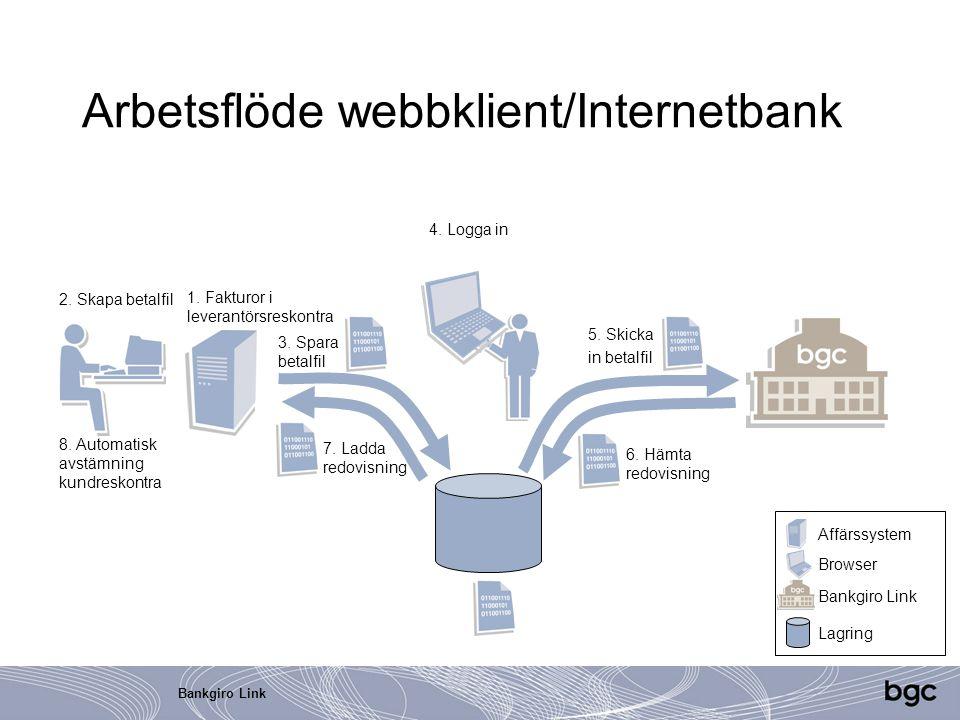 Arbetsflöde webbklient/Internetbank