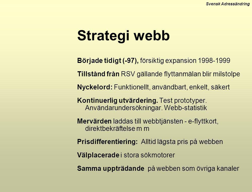 Strategi webb Började tidigt (-97), försiktig expansion 1998-1999