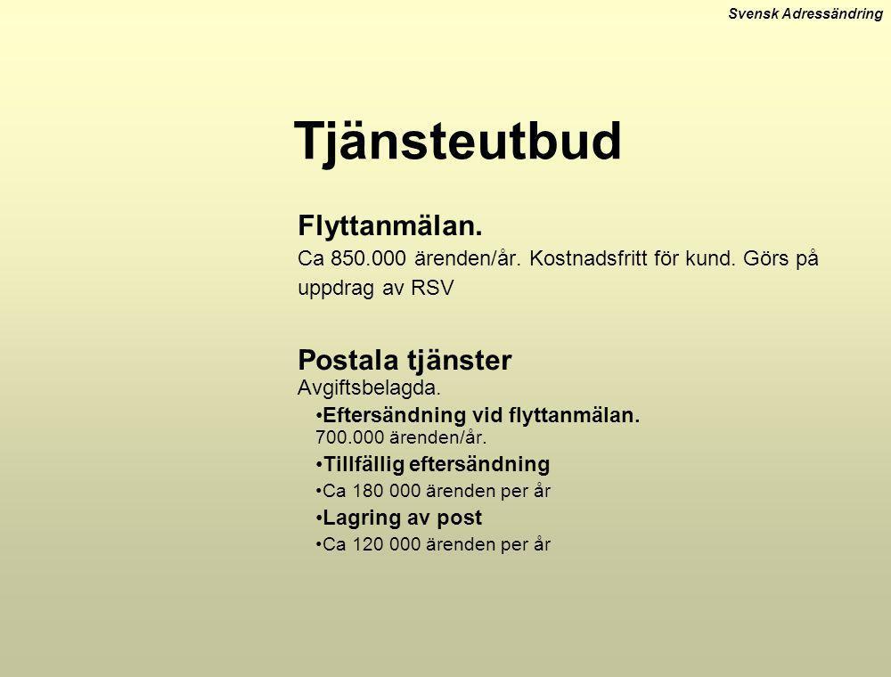 Tjänsteutbud Flyttanmälan. Postala tjänster Avgiftsbelagda.