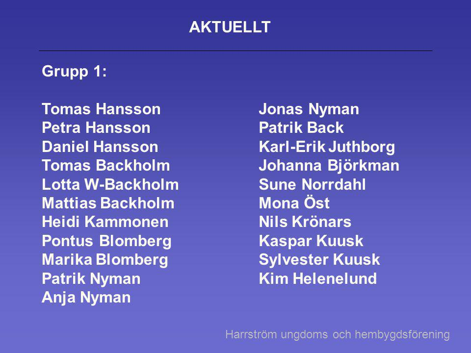 AKTUELLT Grupp 1: Tomas Hansson Petra Hansson Daniel Hansson