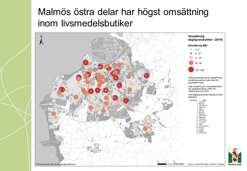 Malmös östra delar har högst omsättning inom livsmedelsbutiker