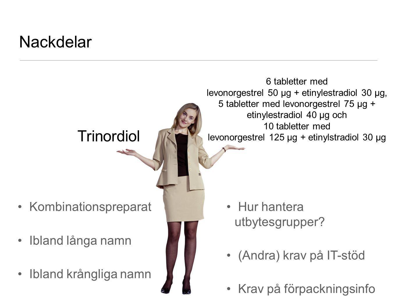 Nackdelar Trinordiol Kombinationspreparat Ibland långa namn