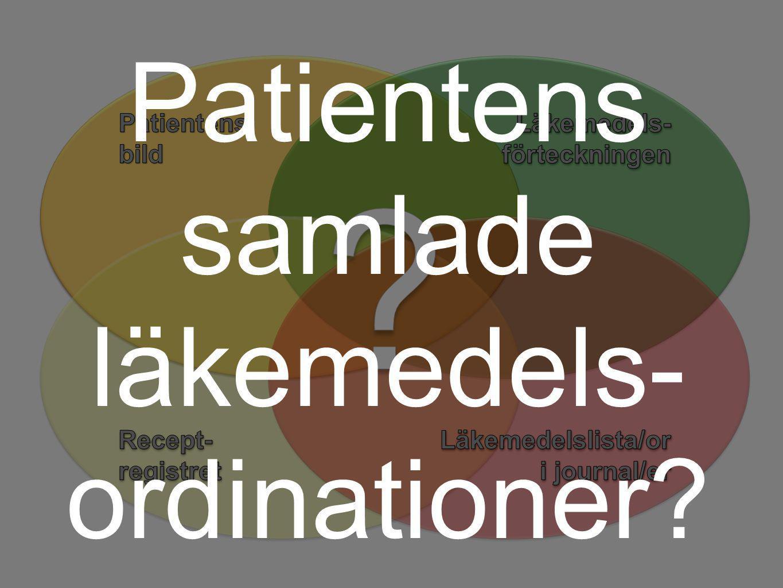 Patientens samlade läkemedels-ordinationer