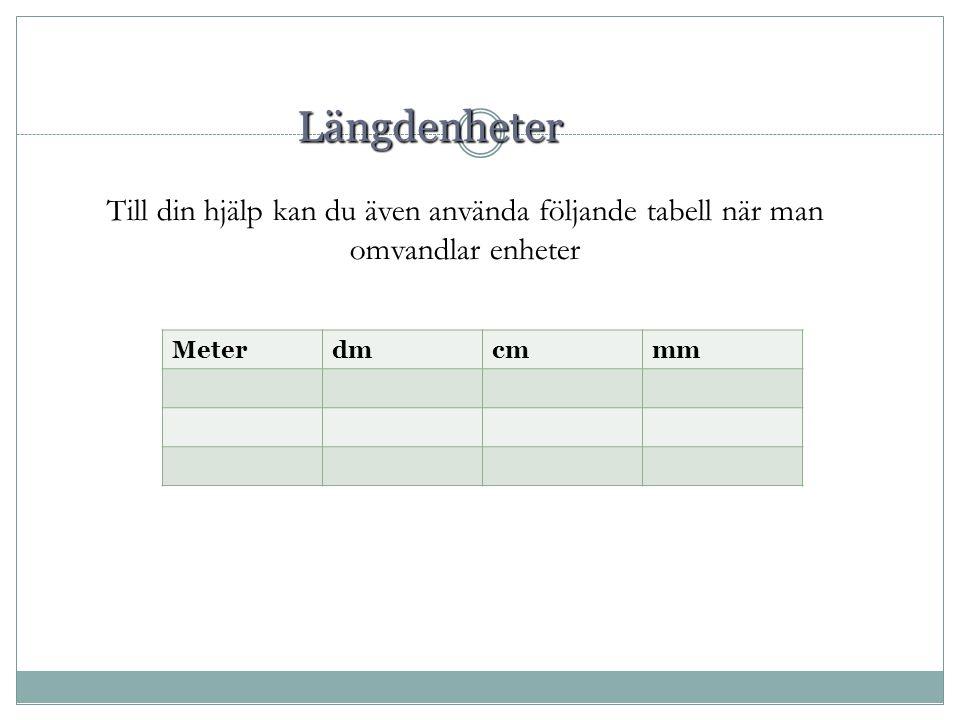 Längdenheter Till din hjälp kan du även använda följande tabell när man omvandlar enheter. Meter. dm.