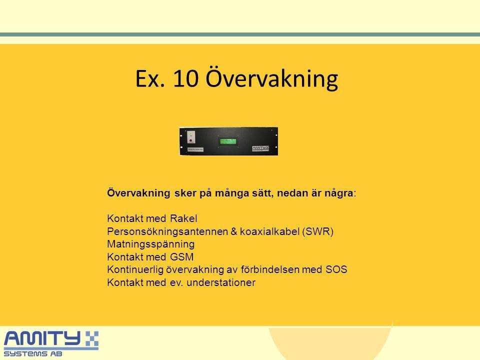Ex. 10 Övervakning Övervakning sker på många sätt, nedan är några: