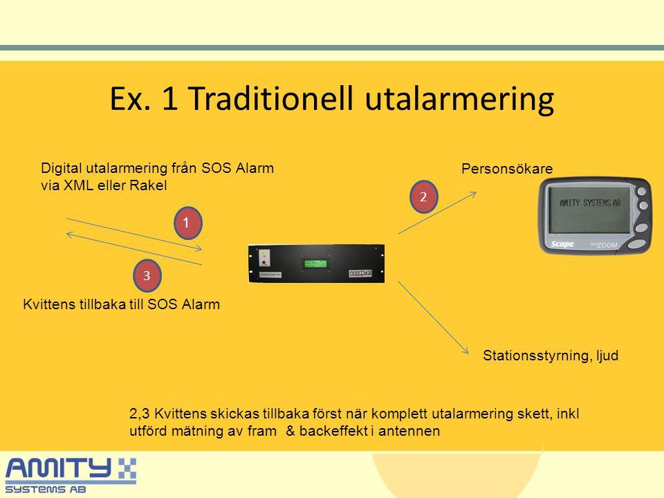 Ex. 1 Traditionell utalarmering