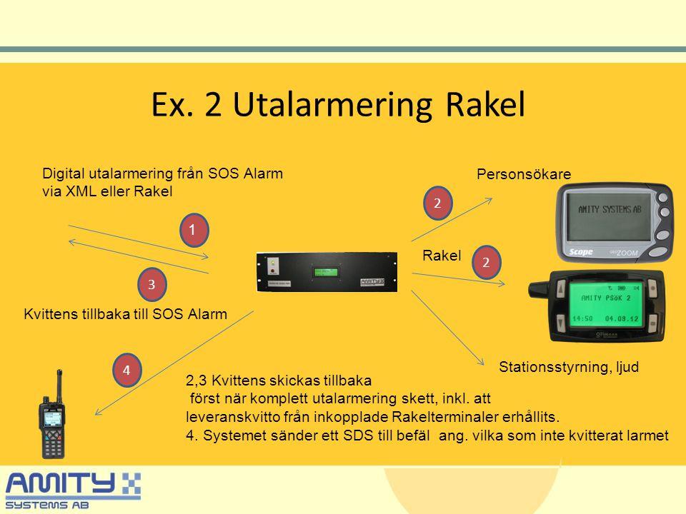 Ex. 2 Utalarmering Rakel Digital utalarmering från SOS Alarm via XML eller Rakel. Personsökare. 2.