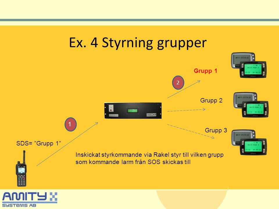 Ex. 4 Styrning grupper Grupp 1 2 Grupp 2 1 Grupp 3 SDS= Grupp 1