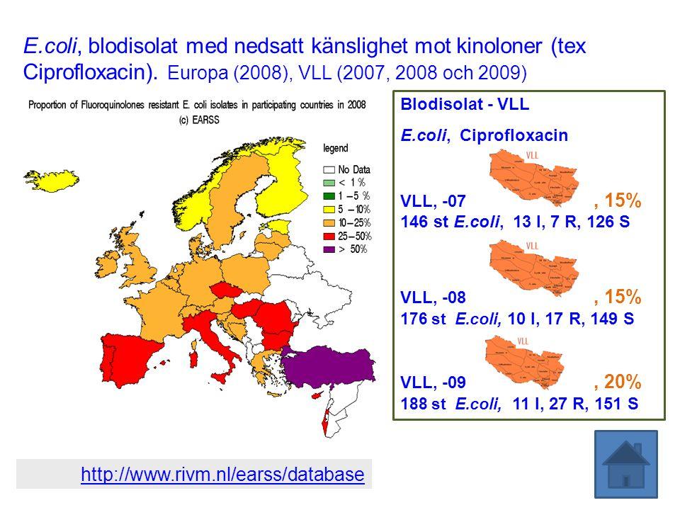 E.coli, blodisolat med nedsatt känslighet mot kinoloner (tex Ciprofloxacin). Europa (2008), VLL (2007, 2008 och 2009)