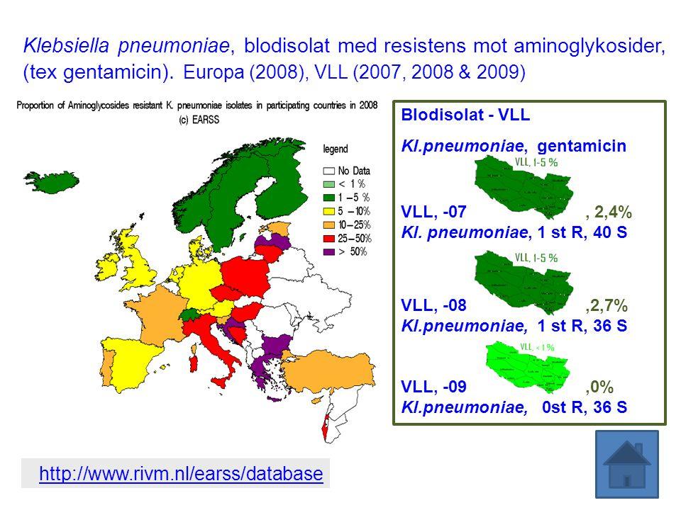 Klebsiella pneumoniae, blodisolat med resistens mot aminoglykosider, (tex gentamicin). Europa (2008), VLL (2007, 2008 & 2009)
