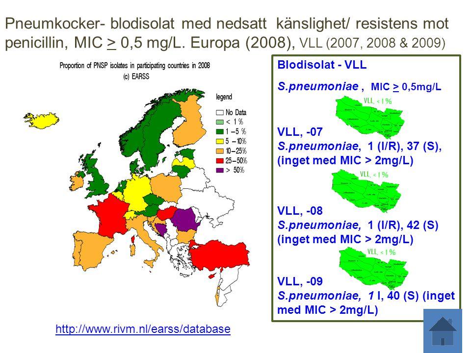2017-04-02 Pneumkocker- blodisolat med nedsatt känslighet/ resistens mot penicillin, MIC > 0,5 mg/L. Europa (2008), VLL (2007, 2008 & 2009)