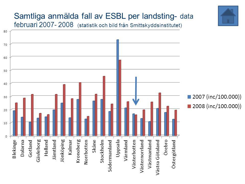 Samtliga anmälda fall av ESBL per landsting- data februari 2007- 2008 (statistik och bild från Smittskyddsinstitutet)