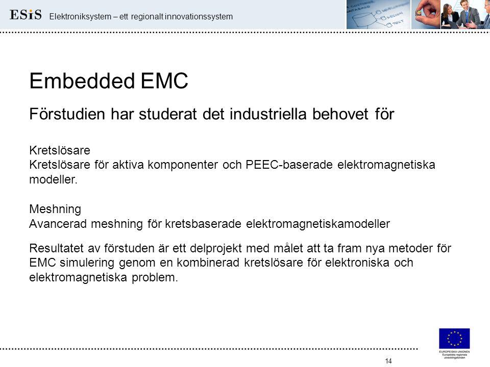 Embedded EMC Förstudien har studerat det industriella behovet för