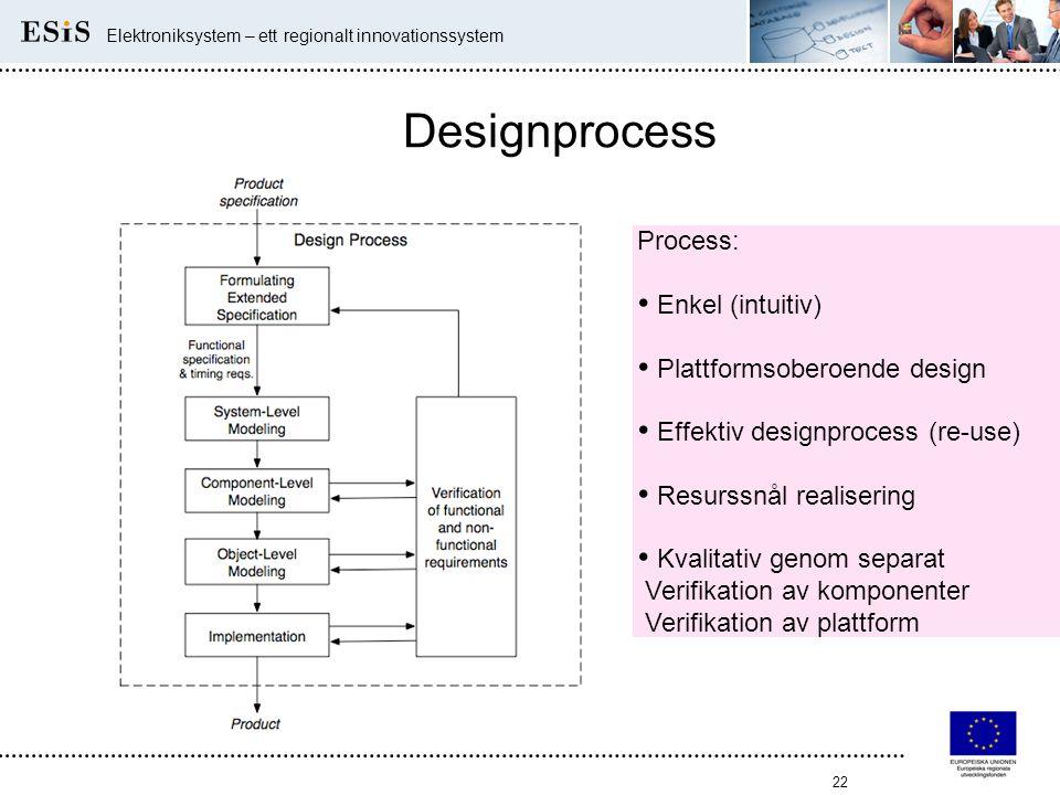 Designprocess Process: Enkel (intuitiv) Plattformsoberoende design