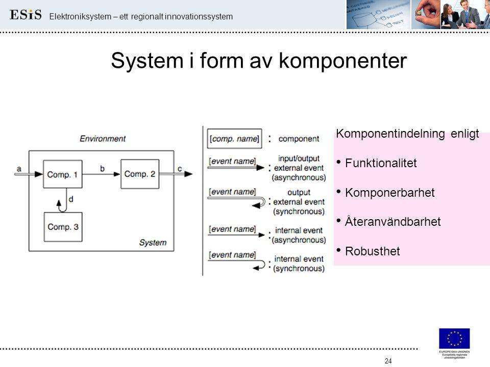 System i form av komponenter
