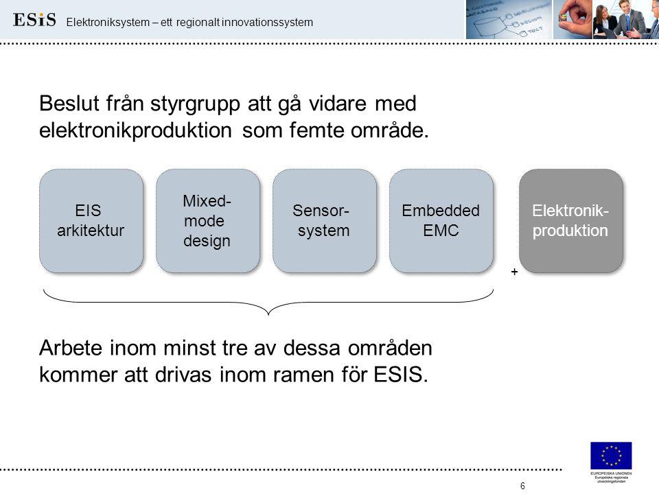 Elektroniksystem – ett regionalt innovationssystem