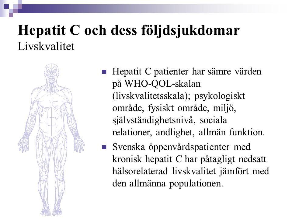 Hepatit C och dess följdsjukdomar Livskvalitet