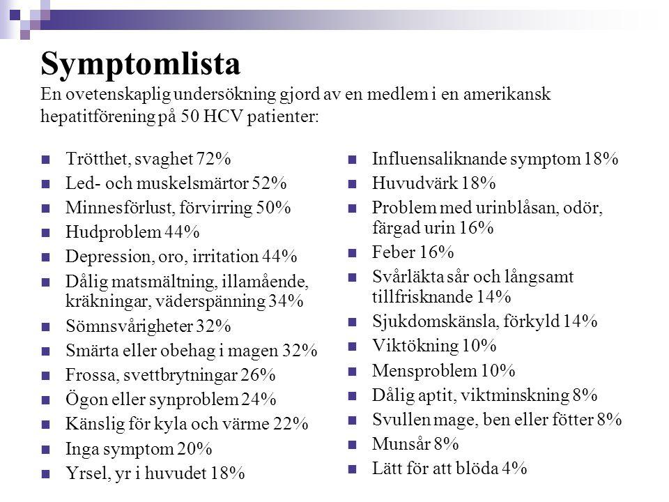 Symptomlista En ovetenskaplig undersökning gjord av en medlem i en amerikansk hepatitförening på 50 HCV patienter: