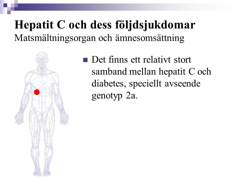 Hepatit C och dess följdsjukdomar Matsmältningsorgan och ämnesomsättning