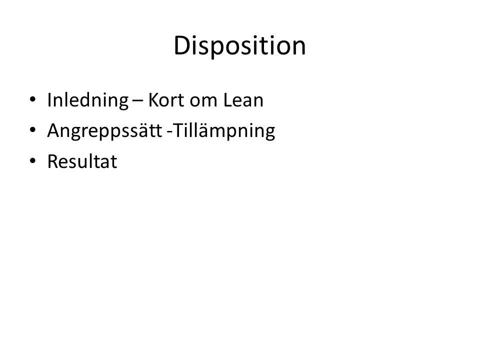 Disposition Inledning – Kort om Lean Angreppssätt -Tillämpning