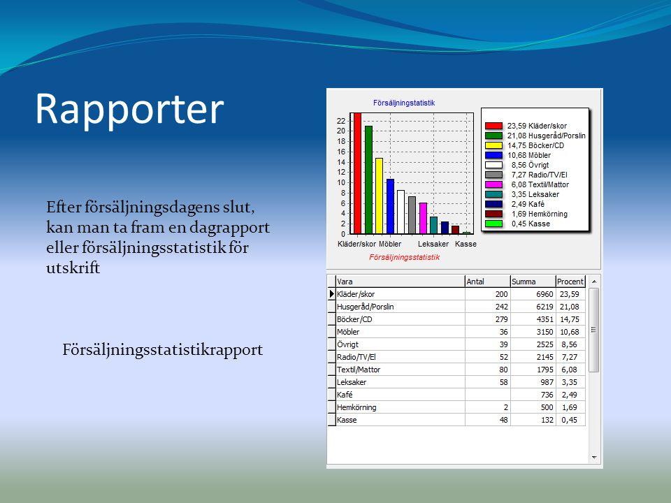 Rapporter Efter försäljningsdagens slut, kan man ta fram en dagrapport eller försäljningsstatistik för utskrift.