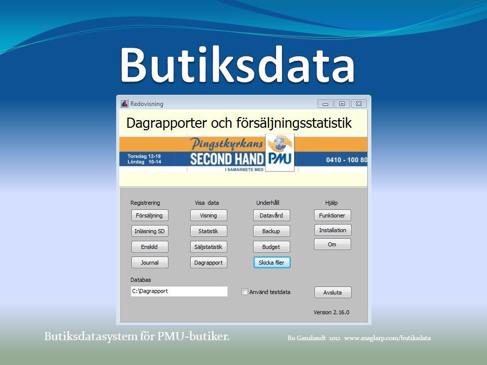 Butiksdata Butiksdatasystem för PMU-butiker. Bo Ganslandt 2012 www.maglarp.com/butiksdata