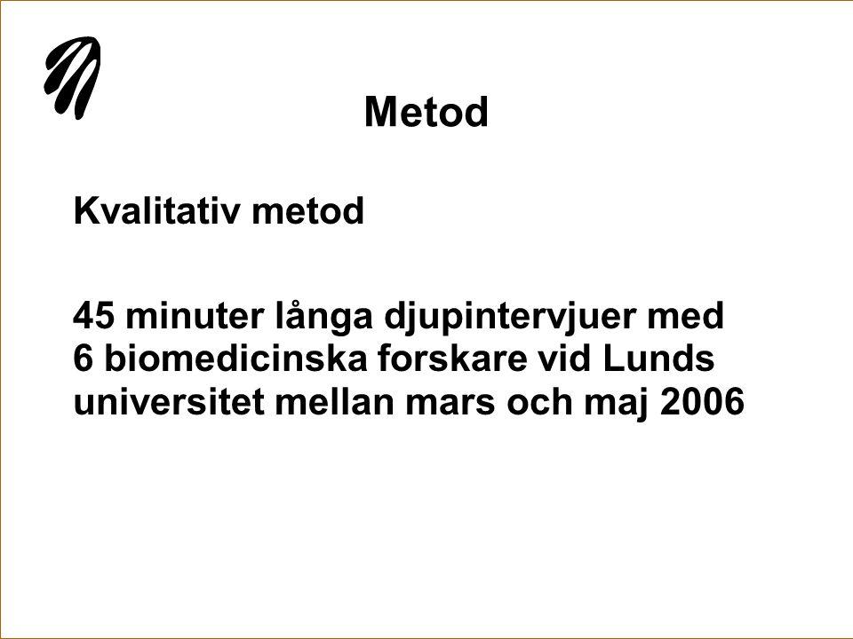 Metod Kvalitativ metod