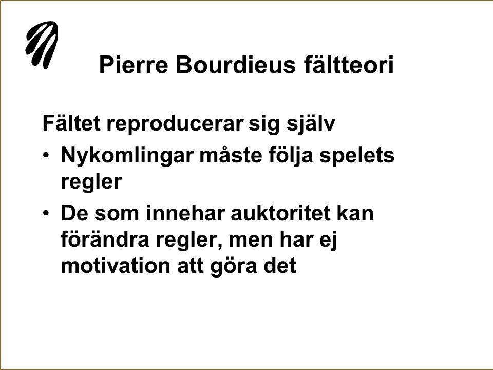 Pierre Bourdieus fältteori