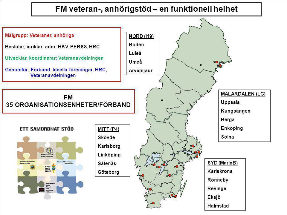 FM veteran-, anhörigstöd – en funktionell helhet