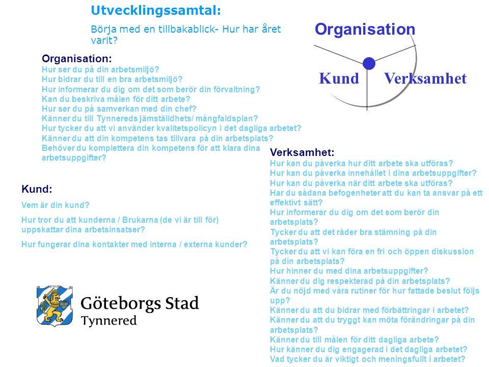 Organisation Kund Verksamhet Utvecklingssamtal: Organisation: