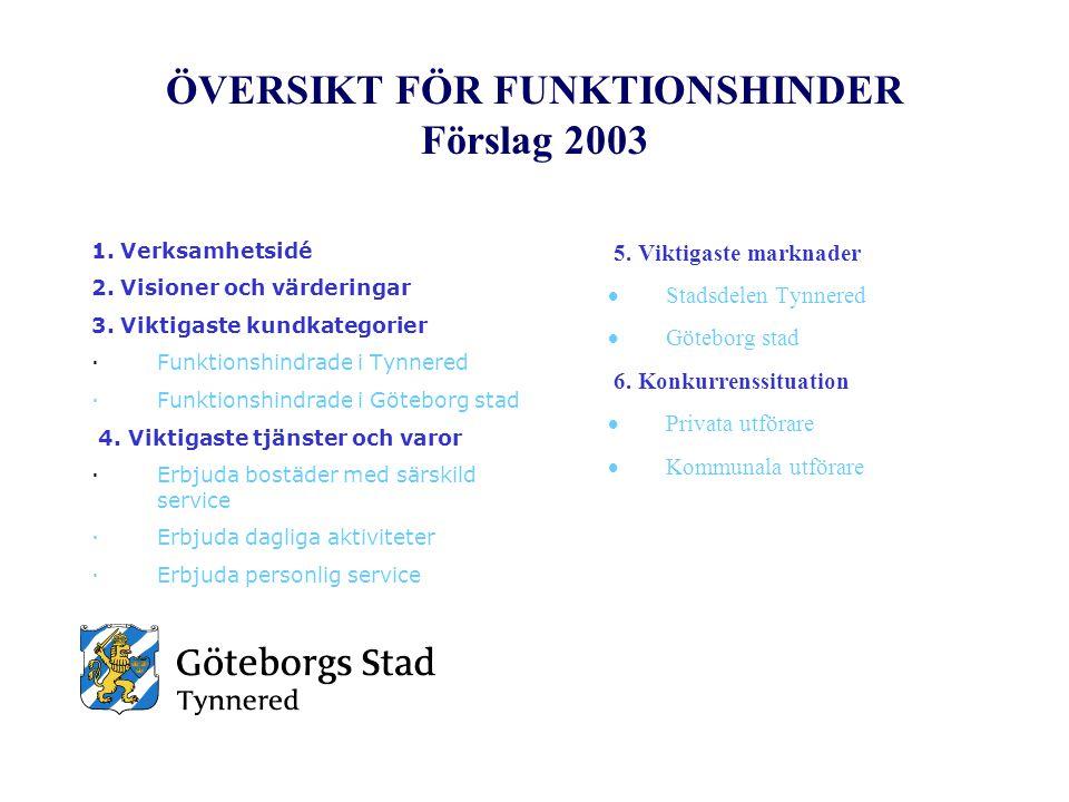 ÖVERSIKT FÖR FUNKTIONSHINDER Förslag 2003
