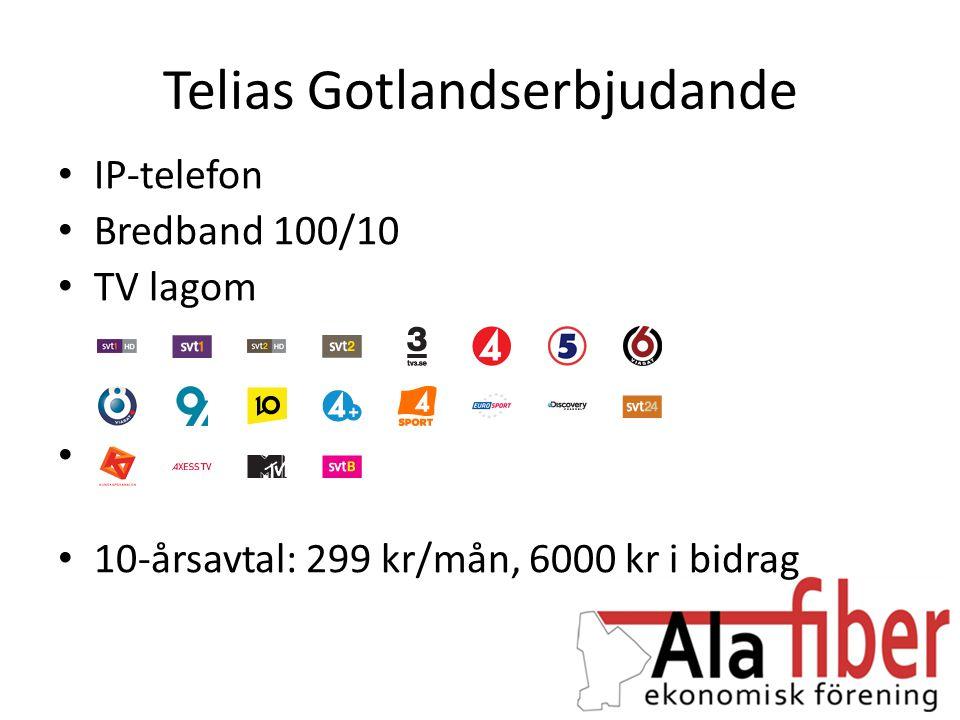Telias Gotlandserbjudande