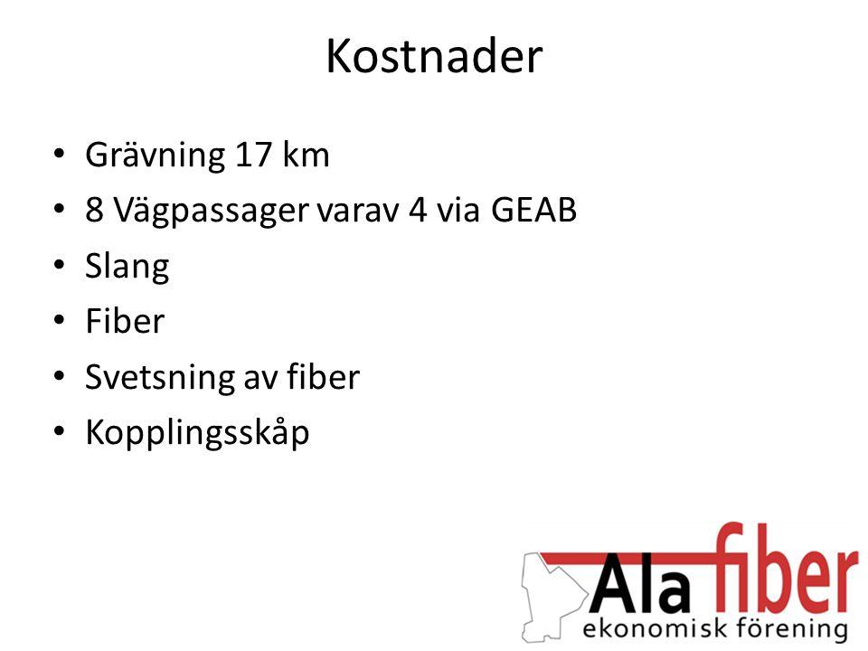 Kostnader Grävning 17 km 8 Vägpassager varav 4 via GEAB Slang Fiber