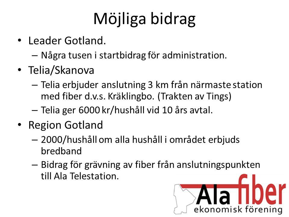 Möjliga bidrag Leader Gotland. Telia/Skanova Region Gotland