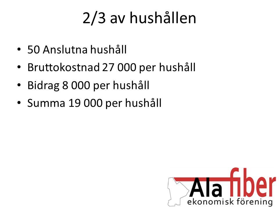 2/3 av hushållen 50 Anslutna hushåll Bruttokostnad 27 000 per hushåll