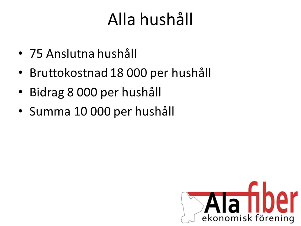 Alla hushåll 75 Anslutna hushåll Bruttokostnad 18 000 per hushåll
