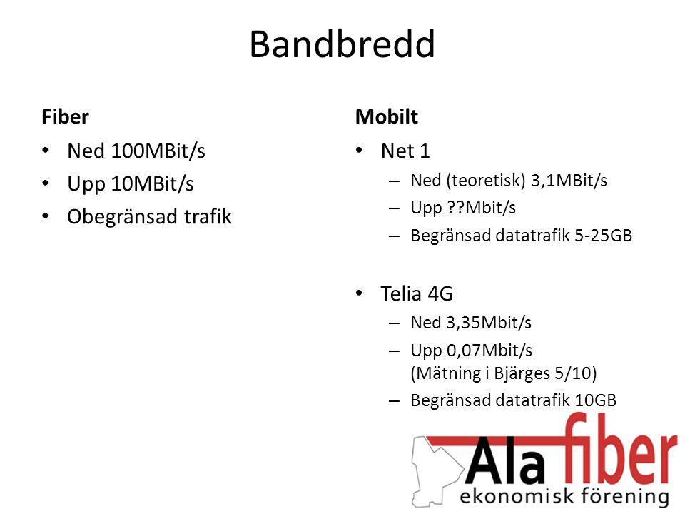 Bandbredd Fiber Mobilt Ned 100MBit/s Upp 10MBit/s Obegränsad trafik