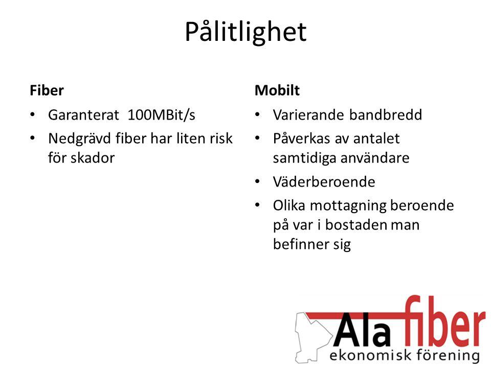 Pålitlighet Fiber Mobilt Garanterat 100MBit/s