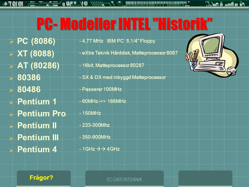 PC- Modeller INTEL Historik