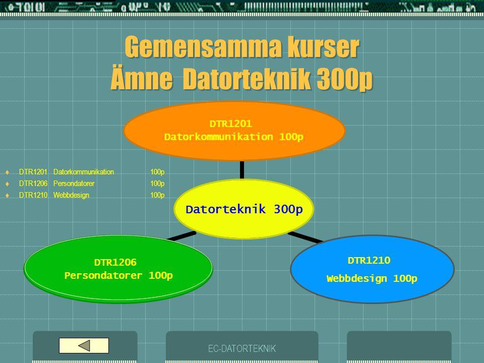 Gemensamma kurser Ämne Datorteknik 300p