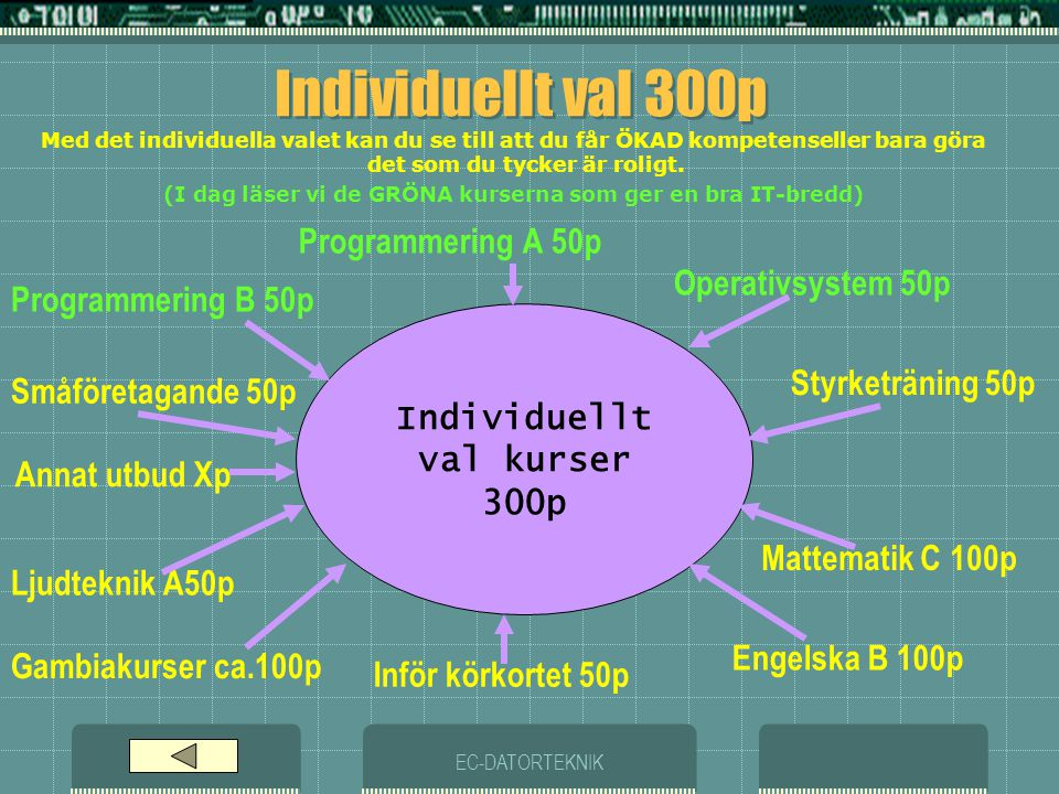 Individuellt val 300p Programmering A 50p Operativsystem 50p