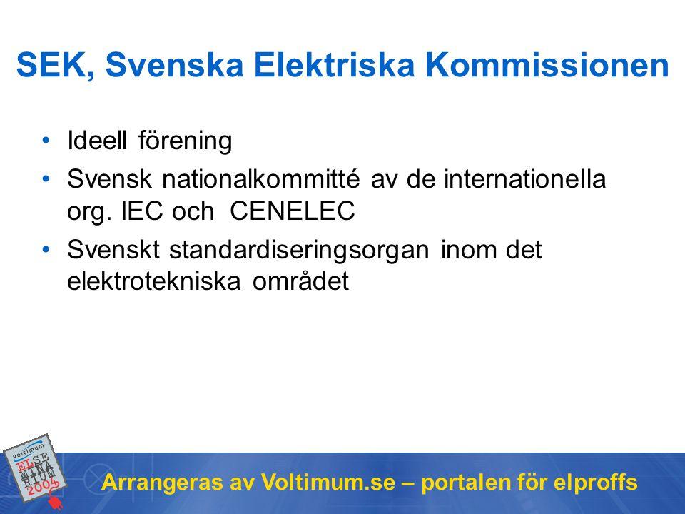 SEK, Svenska Elektriska Kommissionen