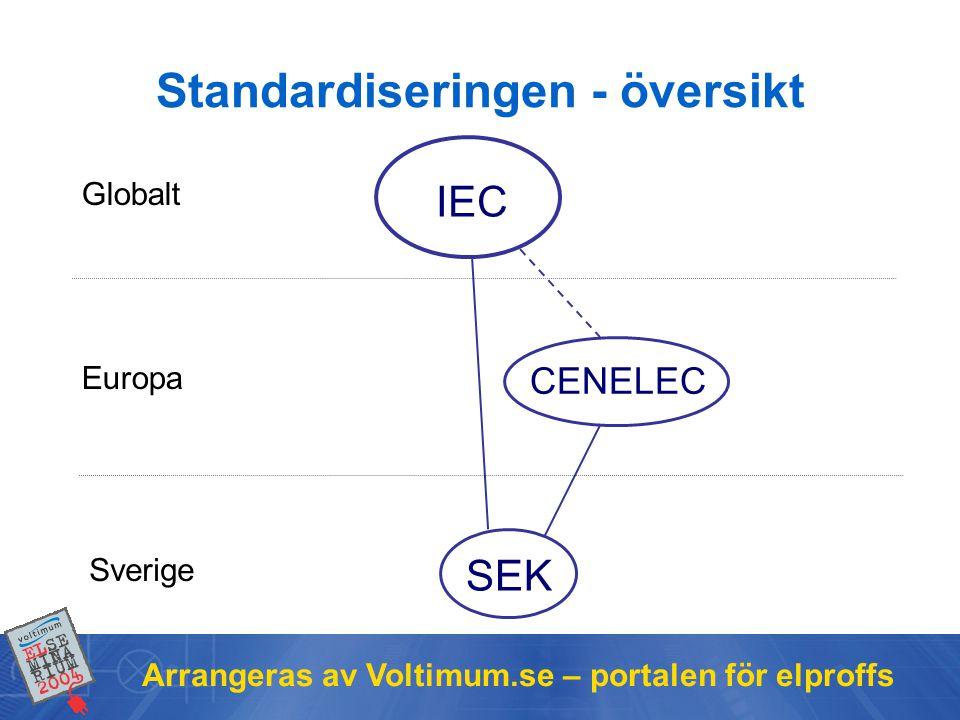 Standardiseringen - översikt