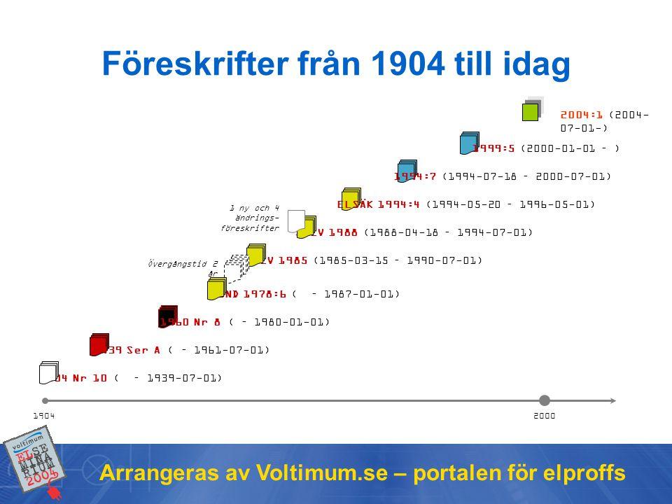 Föreskrifter från 1904 till idag