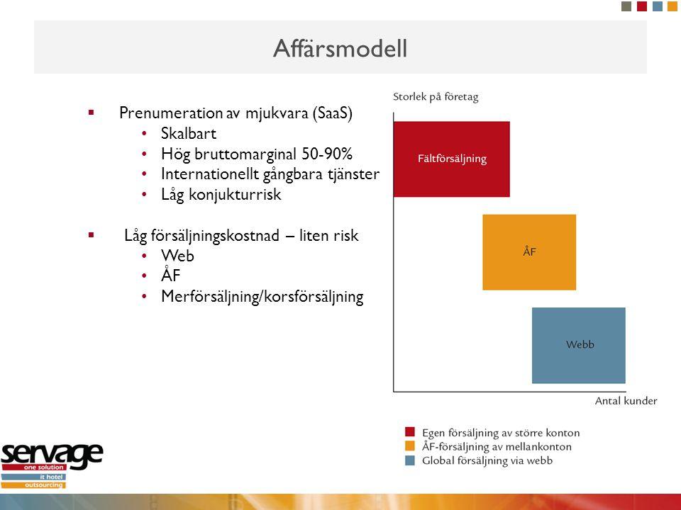 Affärsmodell Prenumeration av mjukvara (SaaS) Skalbart