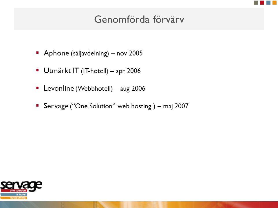 Genomförda förvärv Aphone (säljavdelning) – nov 2005