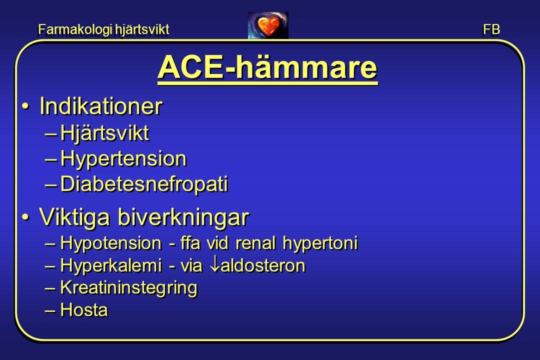 ACE-hämmare Indikationer Viktiga biverkningar Hjärtsvikt Hypertension