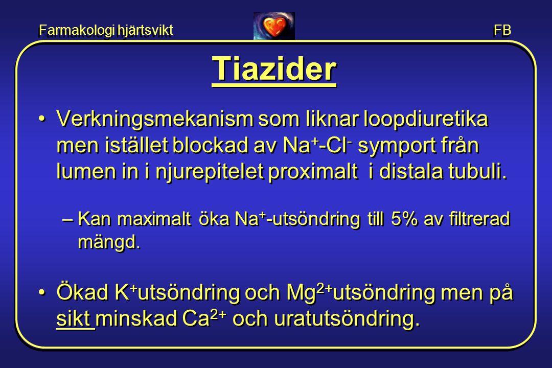Tiazider