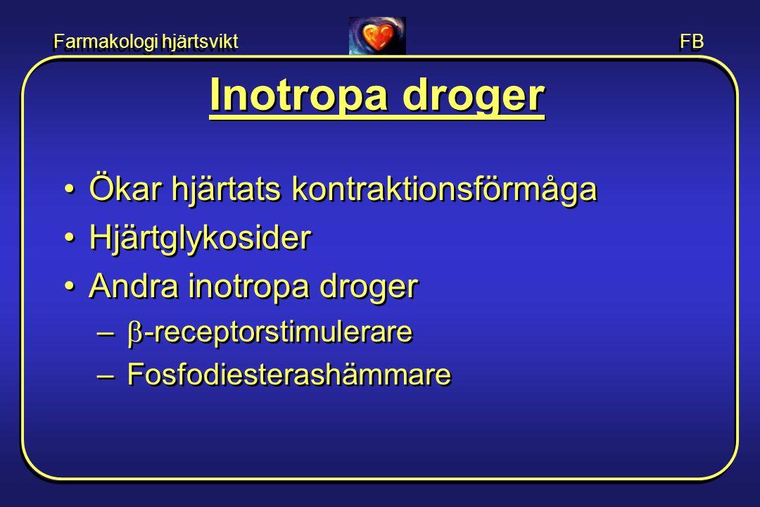 Inotropa droger Ökar hjärtats kontraktionsförmåga Hjärtglykosider